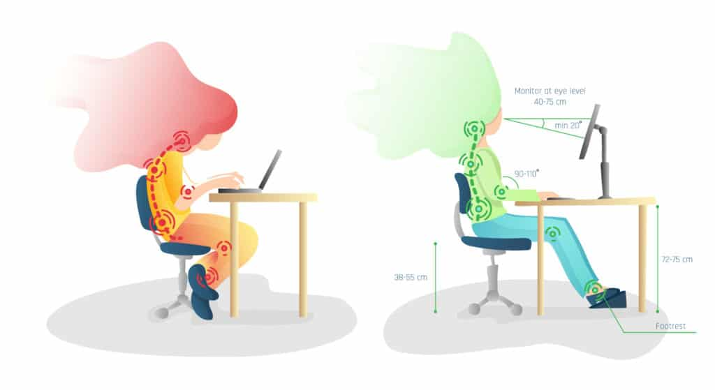 Home office Ergonomics showing eye to screen positioning