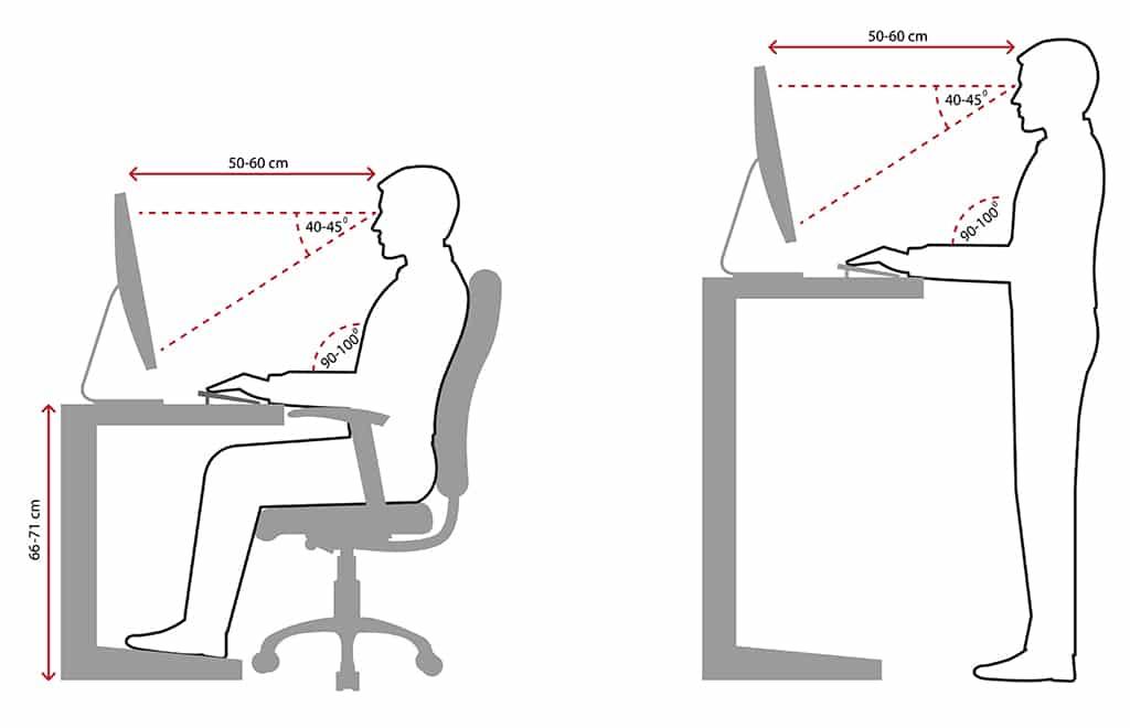 Diagram example of setting up an ergonomic desk